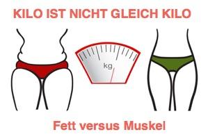 ABNEHMEN-LEICHT-GEMACHT-Kilo-nicht-gleich-Kilo-300